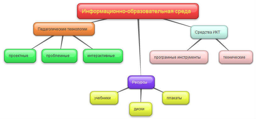 Karta Snicarva.jpg